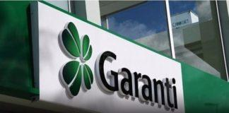 garanti-bank-international-nvye-185-milyon-dolarlik-kredi-saglandi